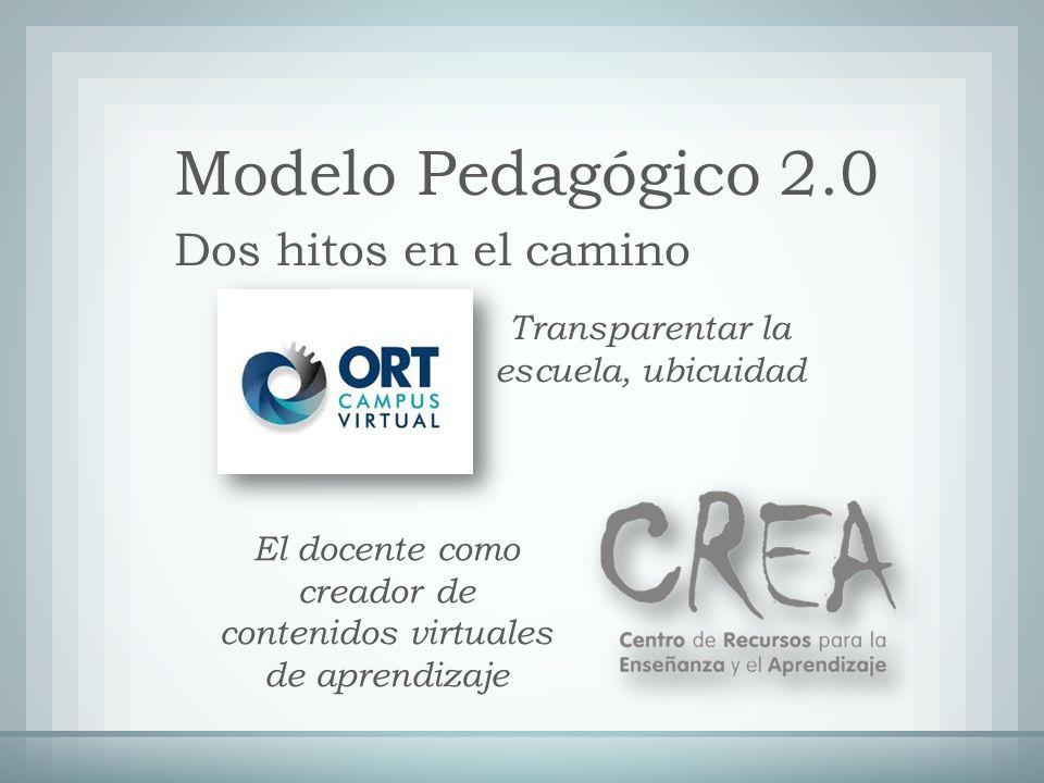 Modelo Pedagógico 2.0 Dos hitos en el camino