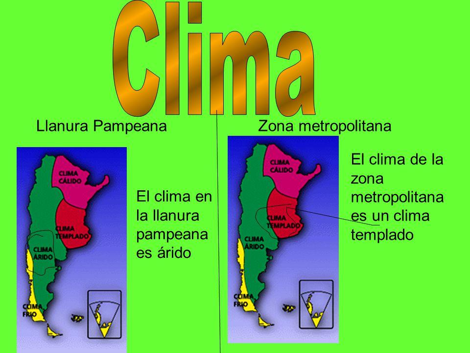 Clima Llanura Pampeana Zona metropolitana