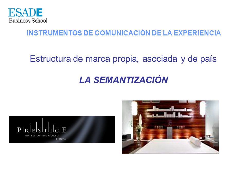 INSTRUMENTOS DE COMUNICACIÓN DE LA EXPERIENCIA