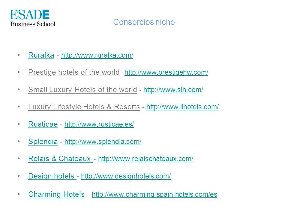 Consorcios nicho Ruralka - http://www.ruralka.com/