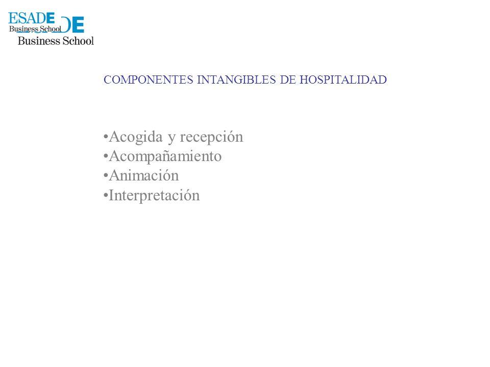 COMPONENTES INTANGIBLES DE HOSPITALIDAD