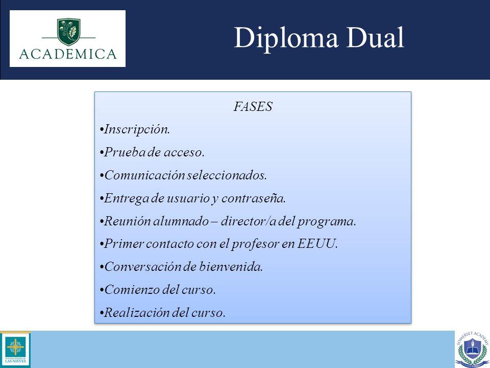 Diploma Dual FASES Inscripción. Prueba de acceso.