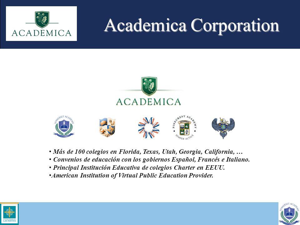 Academica Corporation