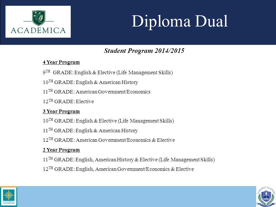 Diploma Dual Student Program 2014/2015 4 Year Program
