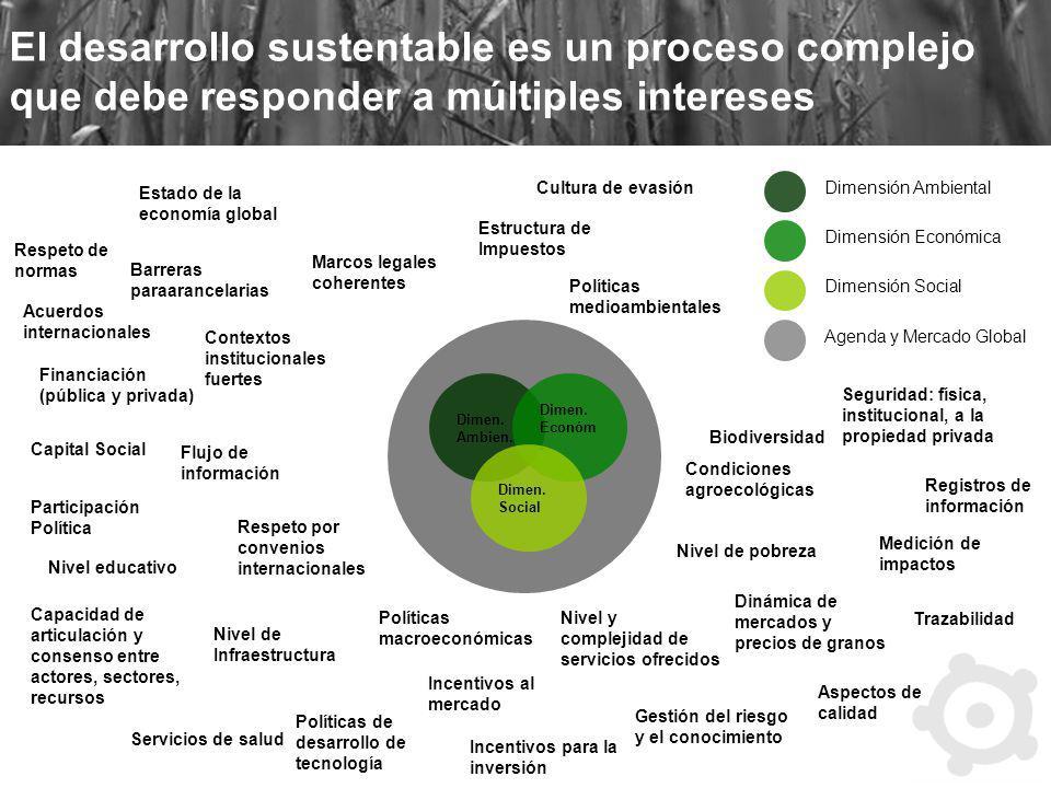 El desarrollo sustentable es un proceso complejo que debe responder a múltiples intereses