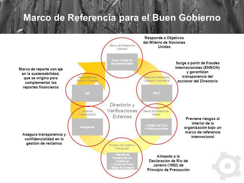 Marco de Referencia para el Buen Gobierno