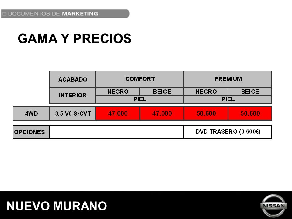 GAMA Y PRECIOS NUEVO MURANO