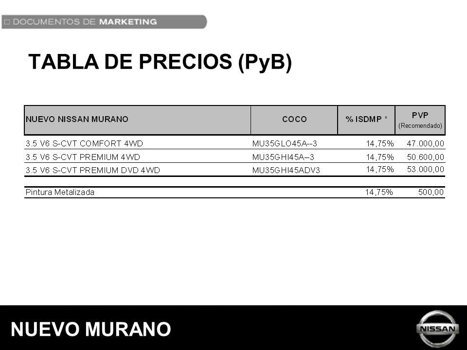TABLA DE PRECIOS (PyB) NUEVO MURANO