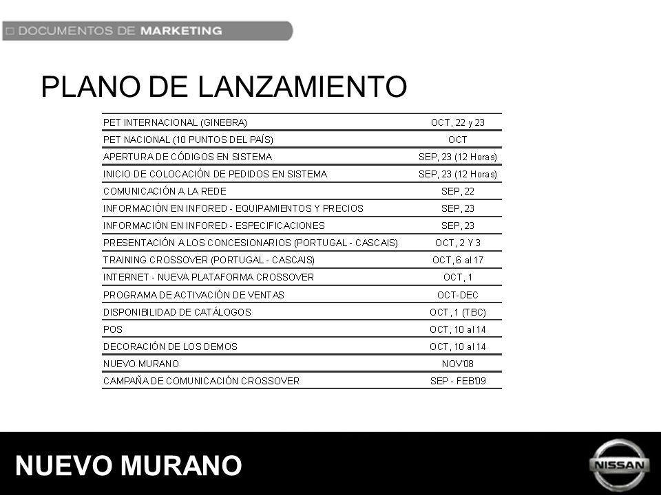 PLANO DE LANZAMIENTO NUEVO MURANO