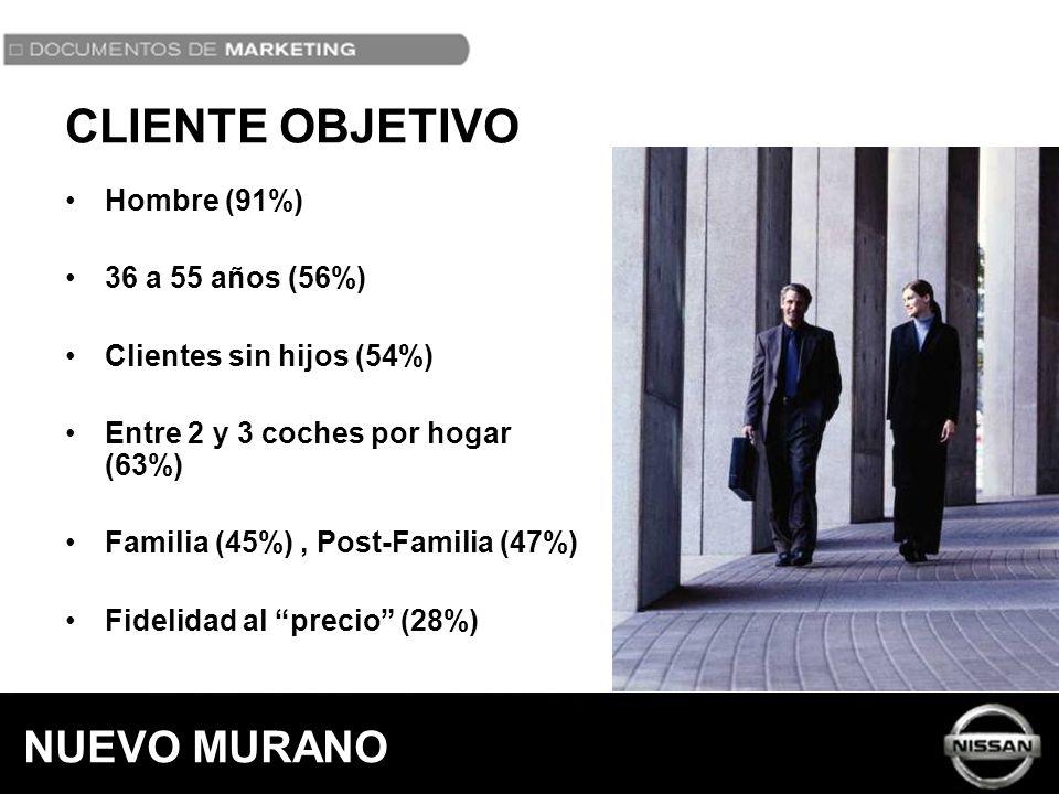 CLIENTE OBJETIVO NUEVO MURANO Hombre (91%) 36 a 55 años (56%)