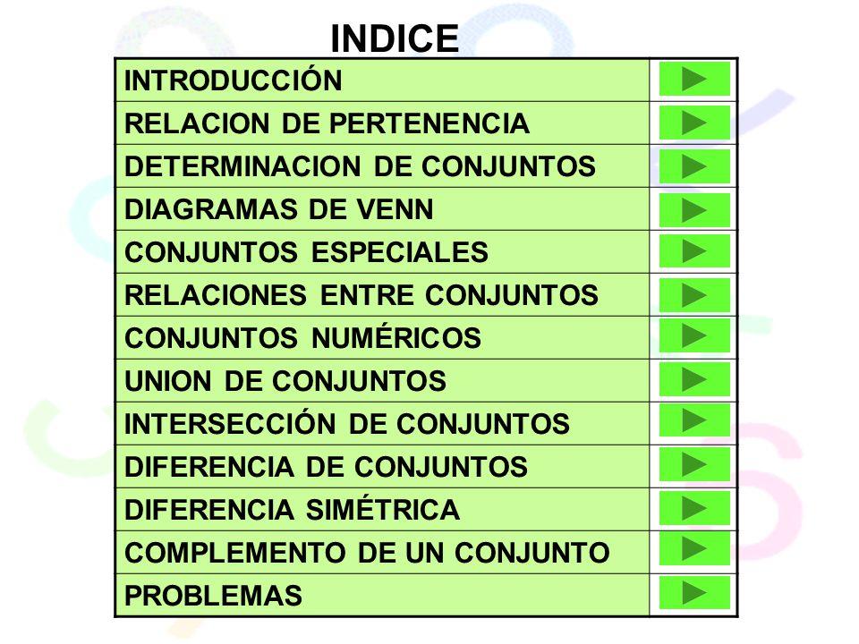 INDICE INTRODUCCIÓN RELACION DE PERTENENCIA DETERMINACION DE CONJUNTOS