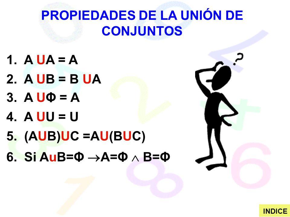 PROPIEDADES DE LA UNIÓN DE CONJUNTOS