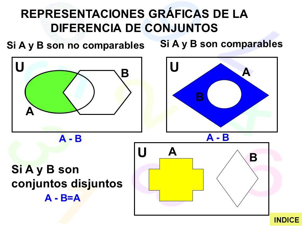 REPRESENTACIONES GRÁFICAS DE LA DIFERENCIA DE CONJUNTOS