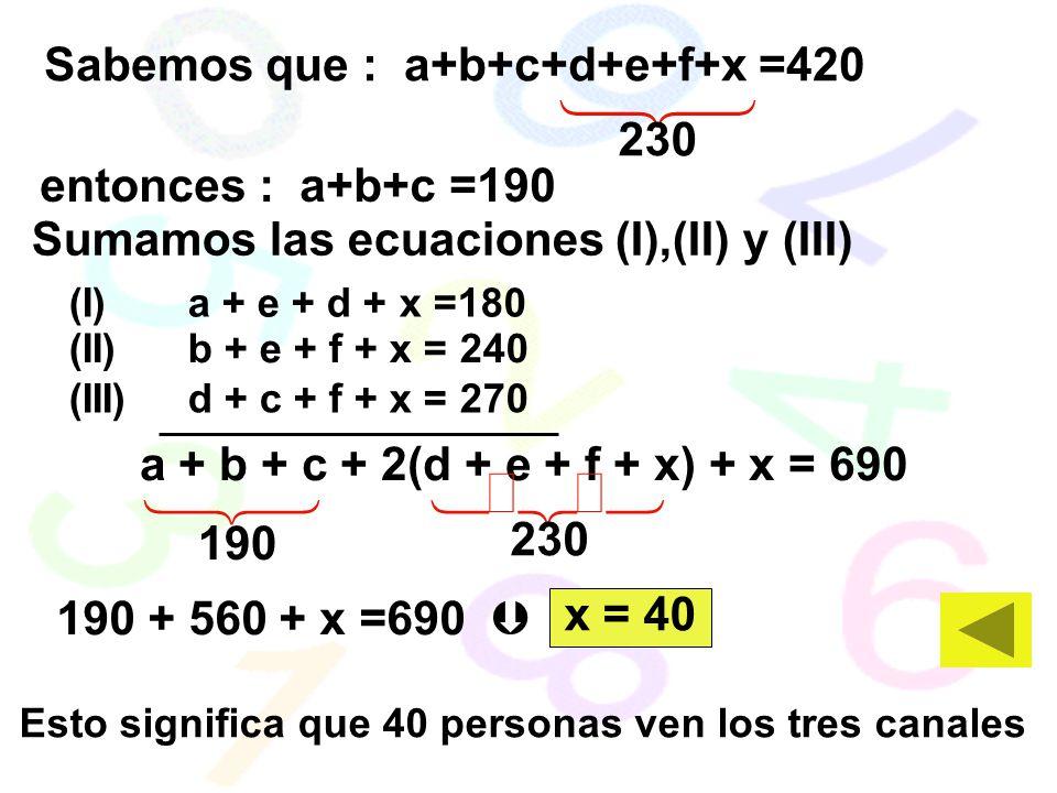    Sabemos que : a+b+c+d+e+f+x =420 230