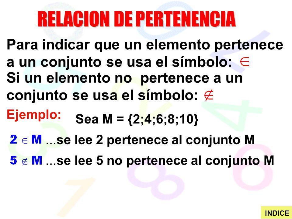 RELACION DE PERTENENCIA