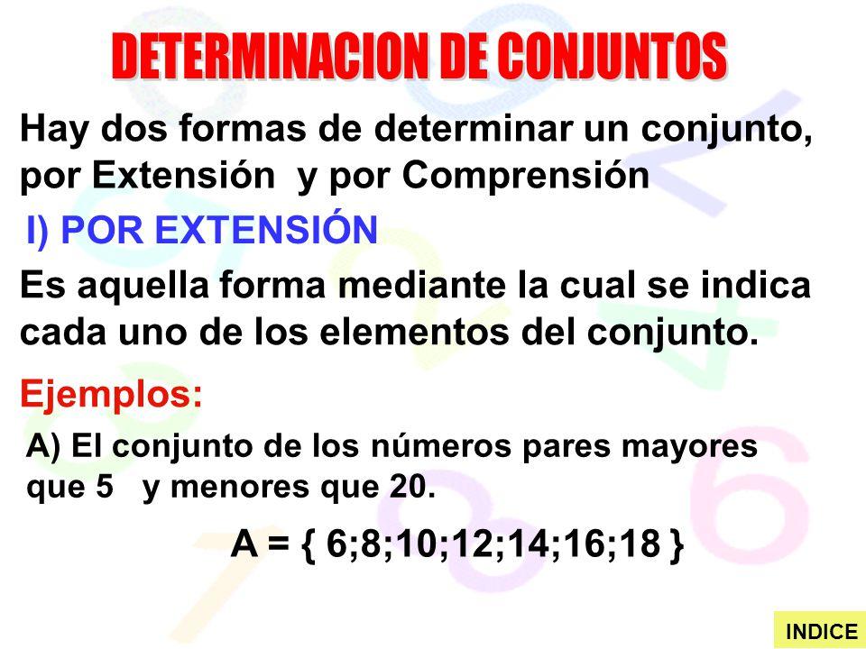 DETERMINACION DE CONJUNTOS