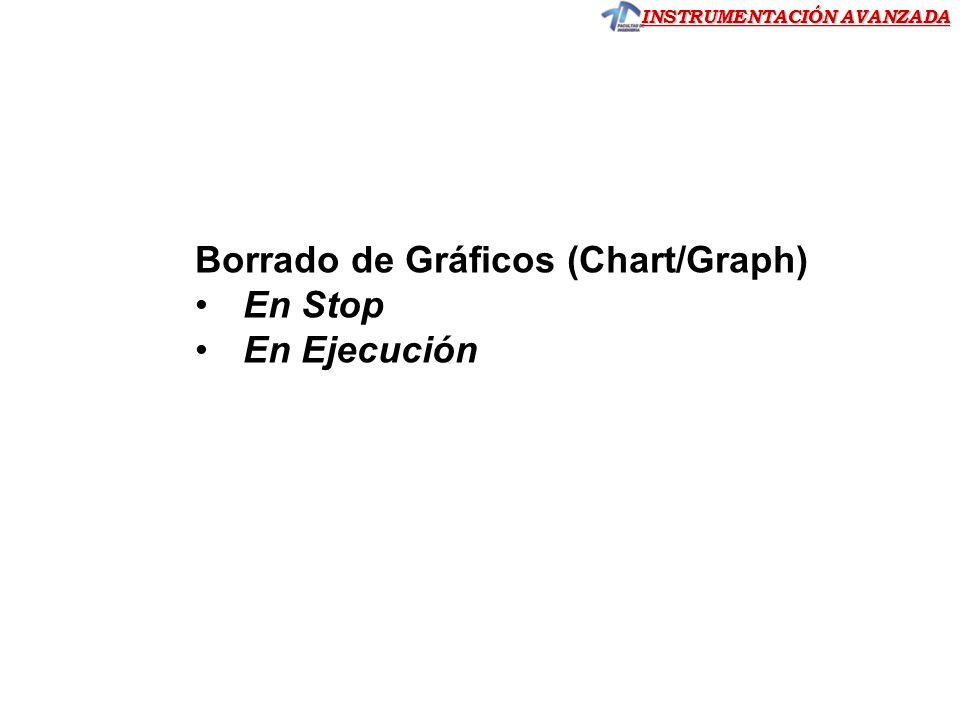 Borrado de Gráficos (Chart/Graph)