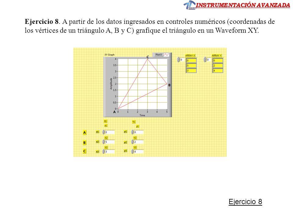 Ejercicio 8. A partir de los datos ingresados en controles numéricos (coordenadas de los vértices de un triángulo A, B y C) grafique el triángulo en un Waveform XY.