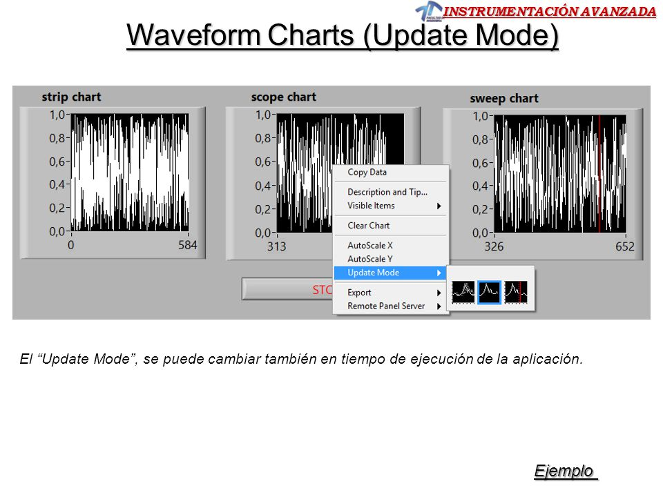 Waveform Charts (Update Mode)