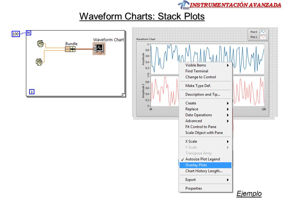 Waveform Charts: Stack Plots