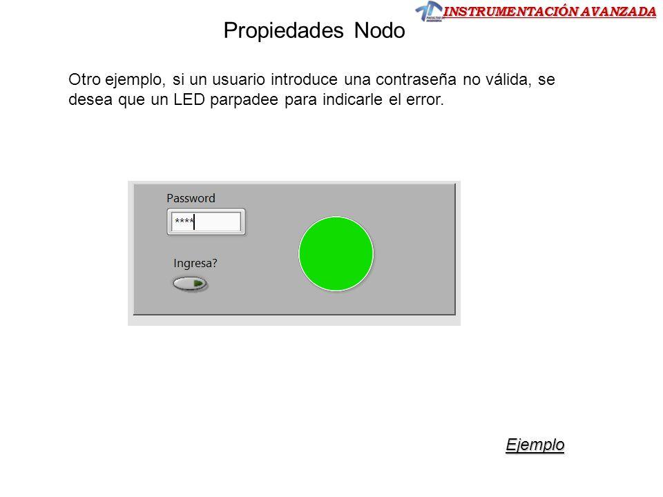 Propiedades Nodo Otro ejemplo, si un usuario introduce una contraseña no válida, se desea que un LED parpadee para indicarle el error.