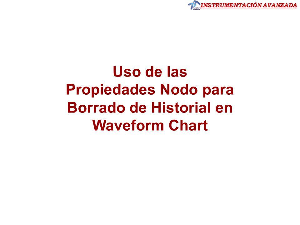 Uso de las Propiedades Nodo para Borrado de Historial en Waveform Chart