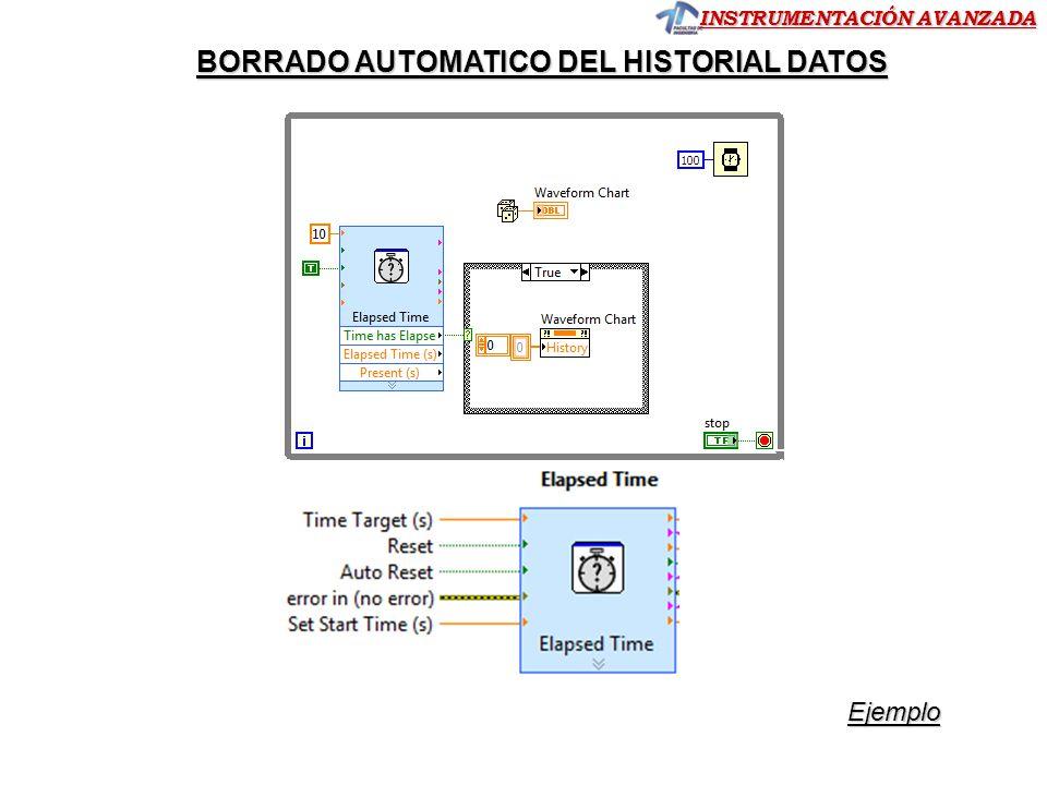 BORRADO AUTOMATICO DEL HISTORIAL DATOS