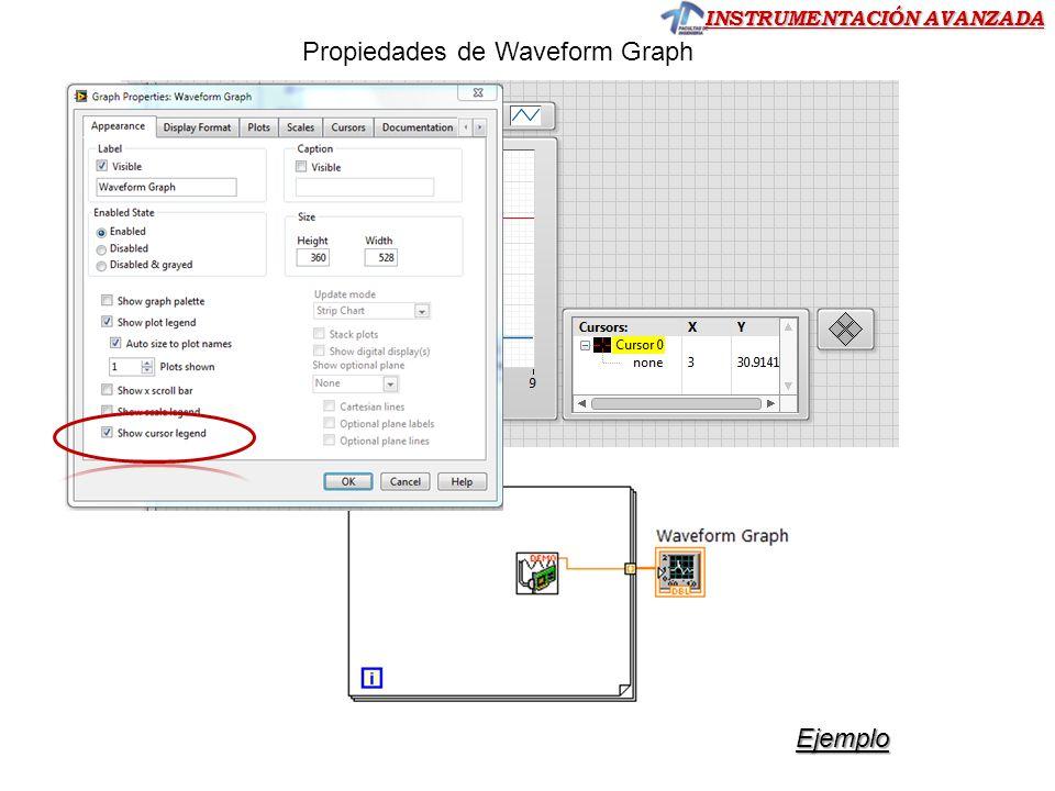 Propiedades de Waveform Graph