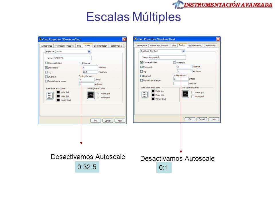 Escalas Múltiples Desactivamos Autoscale Desactivamos Autoscale 0:32.5