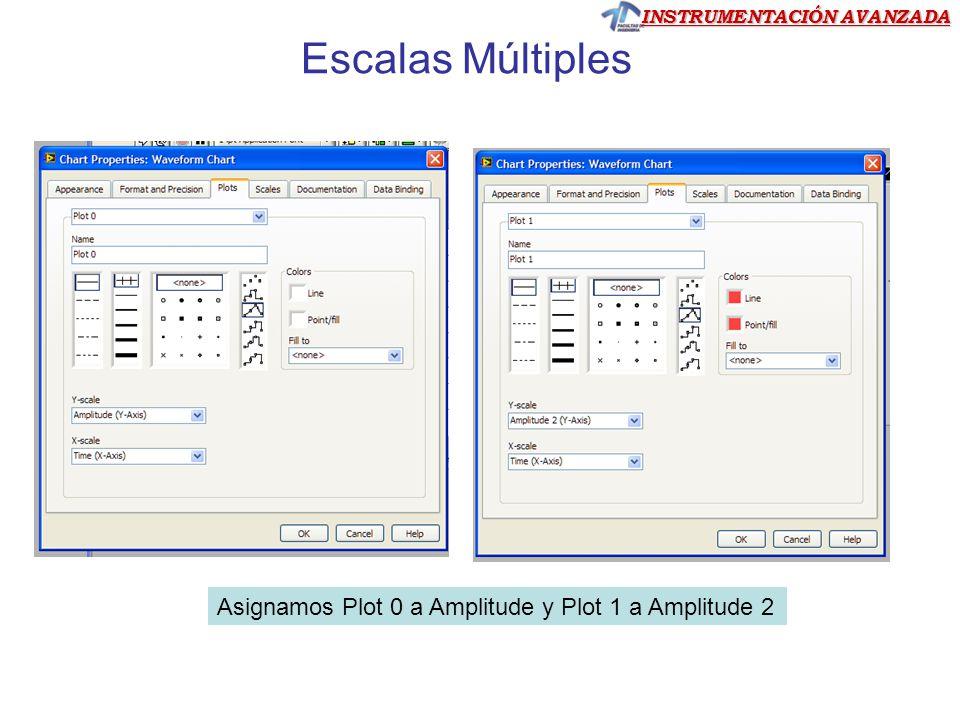 Escalas Múltiples Asignamos Plot 0 a Amplitude y Plot 1 a Amplitude 2