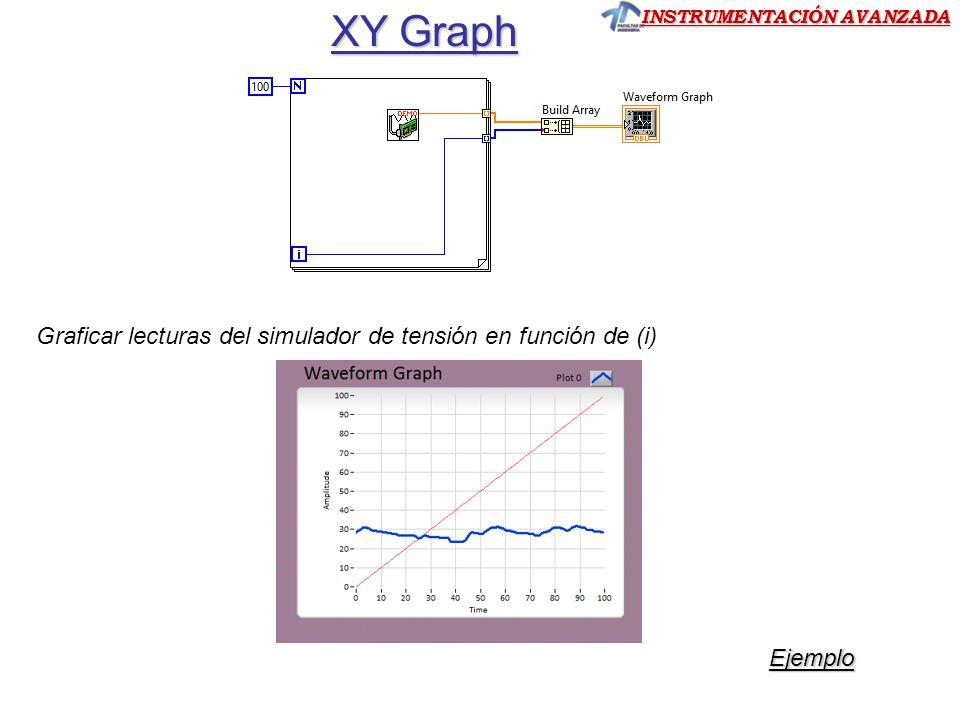 XY Graph Graficar lecturas del simulador de tensión en función de (i)