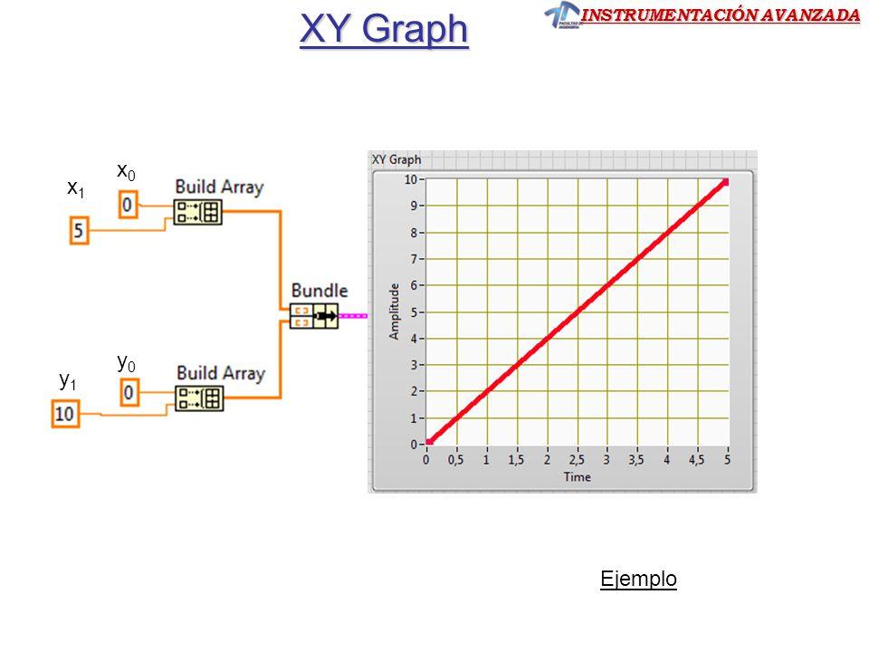 XY Graph x0 x1 y0 y1 Ejemplo