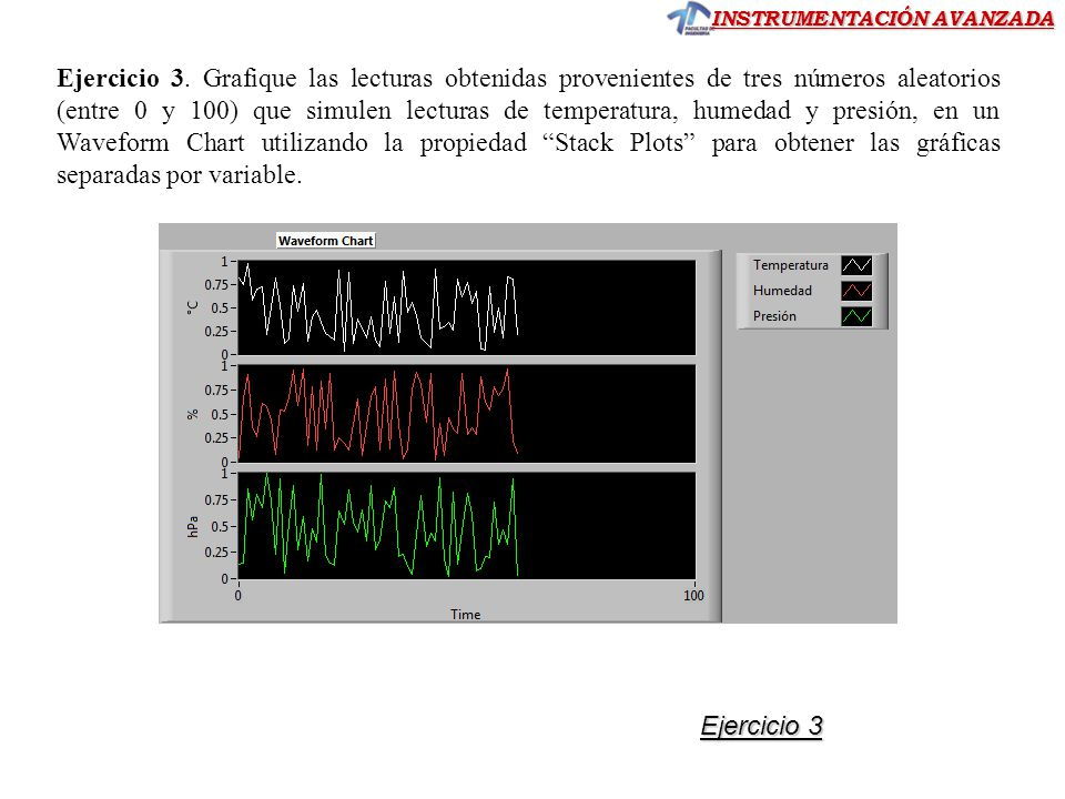 Ejercicio 3. Grafique las lecturas obtenidas provenientes de tres números aleatorios (entre 0 y 100) que simulen lecturas de temperatura, humedad y presión, en un Waveform Chart utilizando la propiedad Stack Plots para obtener las gráficas separadas por variable.