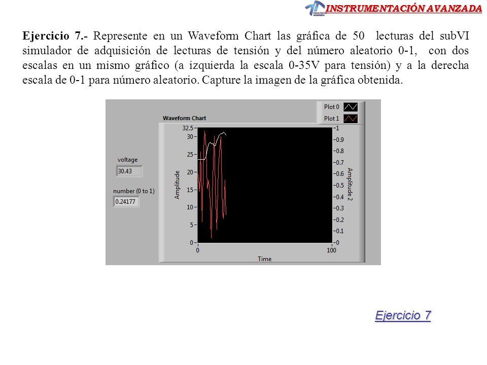 Ejercicio 7.- Represente en un Waveform Chart las gráfica de 50 lecturas del subVI simulador de adquisición de lecturas de tensión y del número aleatorio 0-1, con dos escalas en un mismo gráfico (a izquierda la escala 0-35V para tensión) y a la derecha escala de 0-1 para número aleatorio. Capture la imagen de la gráfica obtenida.