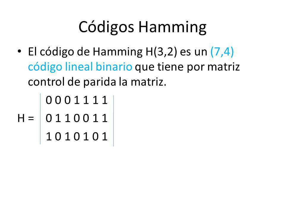 Códigos Hamming El código de Hamming H(3,2) es un (7,4) código lineal binario que tiene por matriz control de parida la matriz.