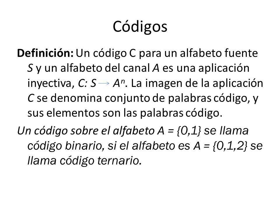 Códigos