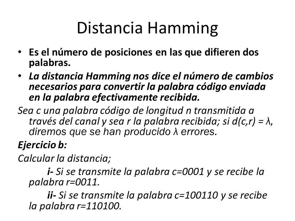 Distancia Hamming Es el número de posiciones en las que difieren dos palabras.
