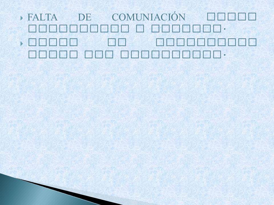 FALTA DE COMUNIACIÓN ENTRE PROFESORES Y ALUMNOS.