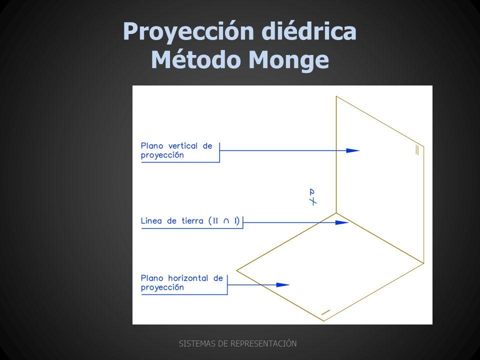 Proyección diédrica Método Monge