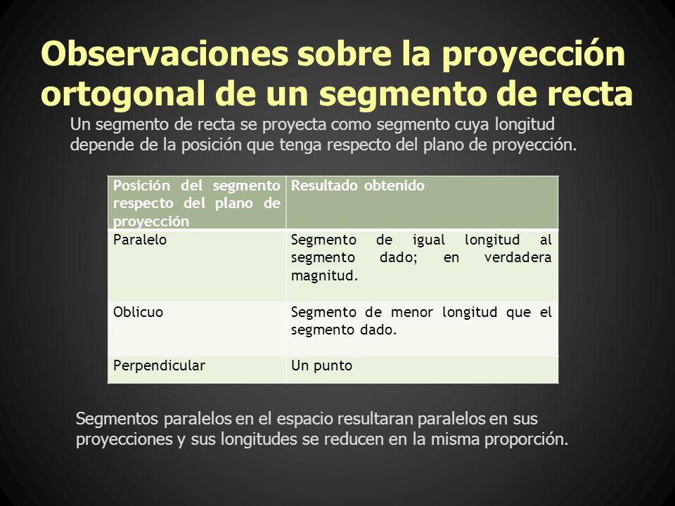Observaciones sobre la proyección ortogonal de un segmento de recta