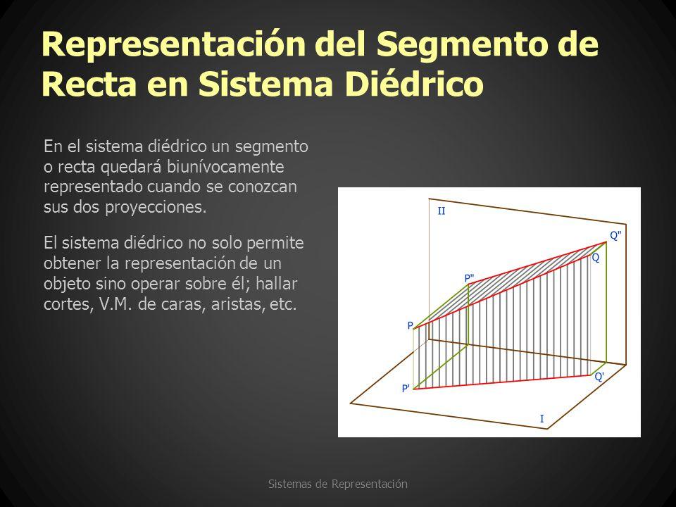 Representación del Segmento de Recta en Sistema Diédrico