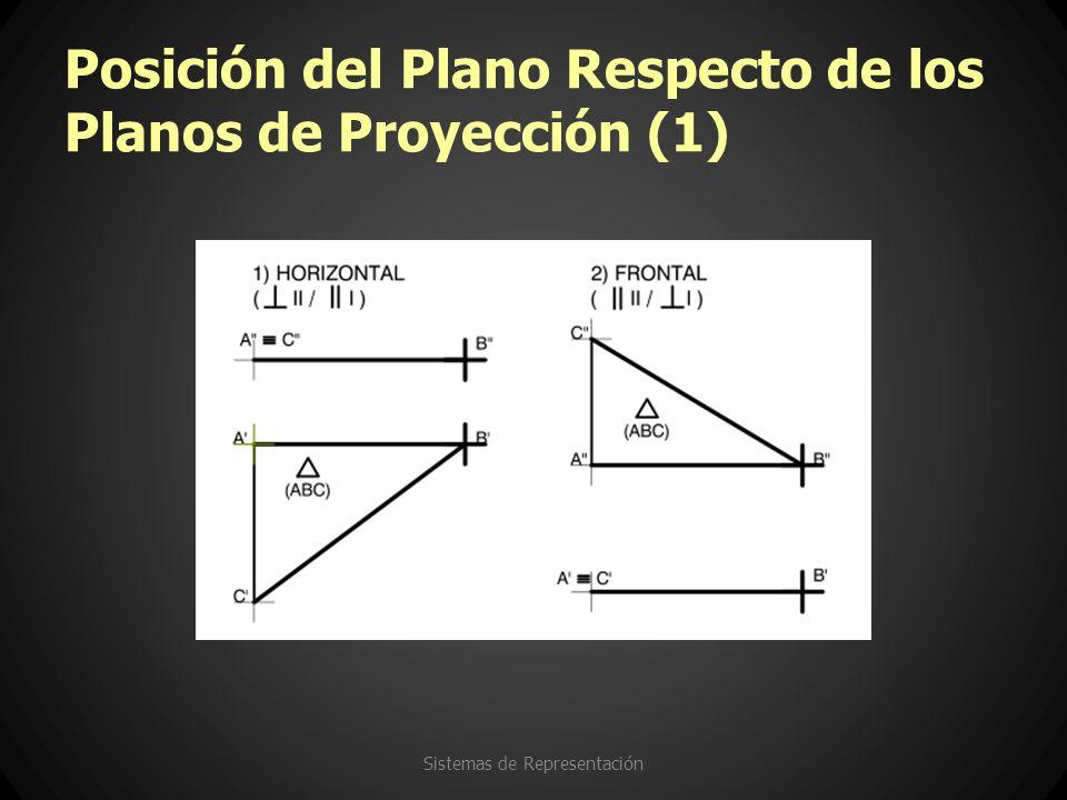 Posición del Plano Respecto de los Planos de Proyección (1)