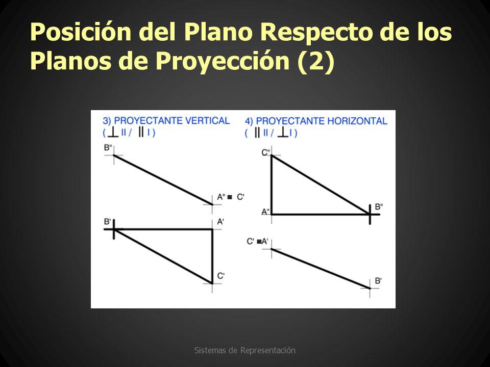 Posición del Plano Respecto de los Planos de Proyección (2)