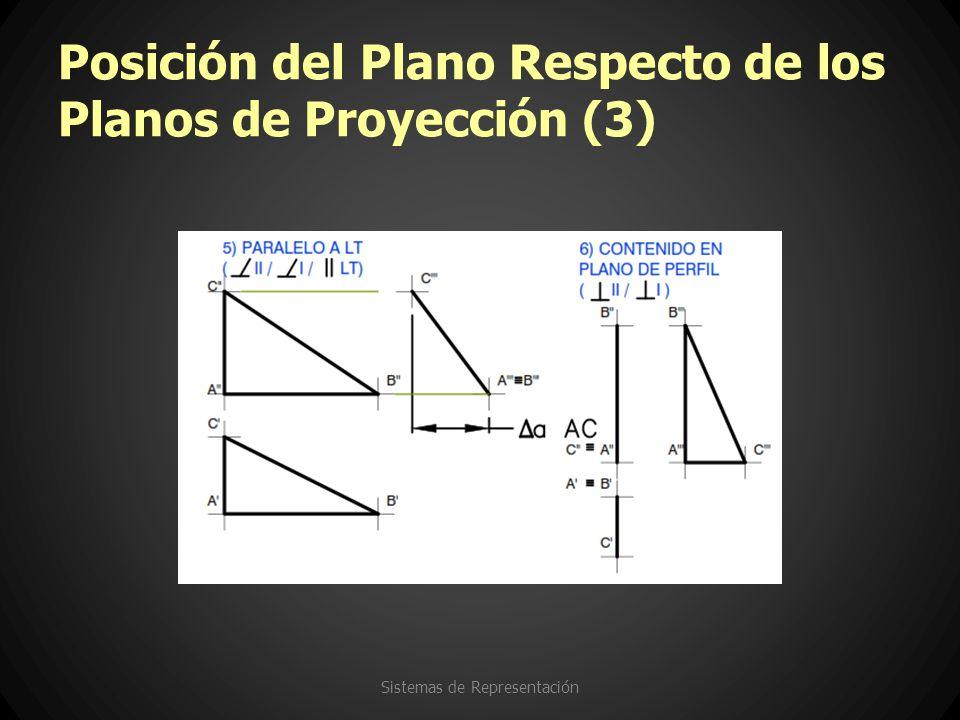 Posición del Plano Respecto de los Planos de Proyección (3)