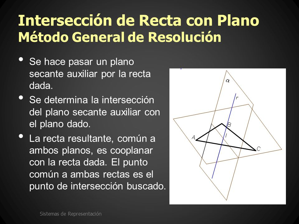 Intersección de Recta con Plano Método General de Resolución