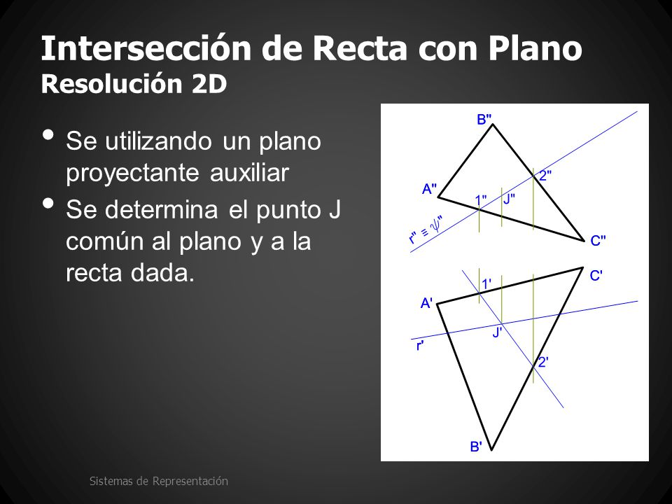 Intersección de Recta con Plano Resolución 2D