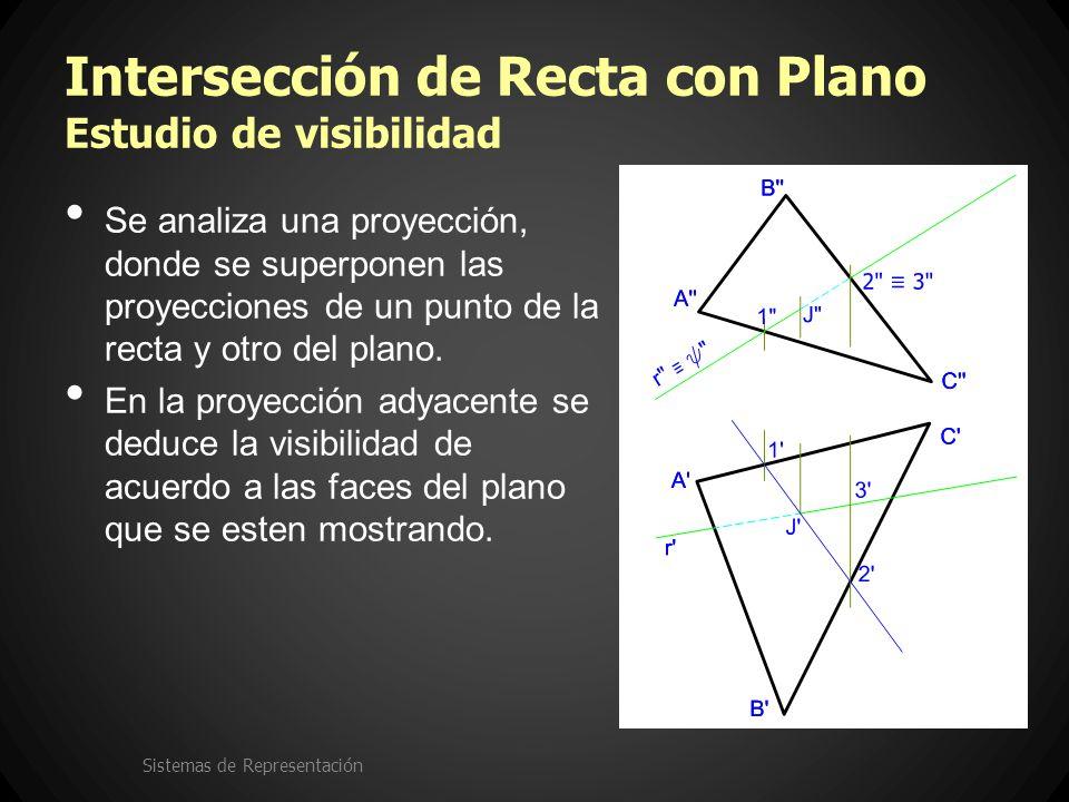 Intersección de Recta con Plano Estudio de visibilidad