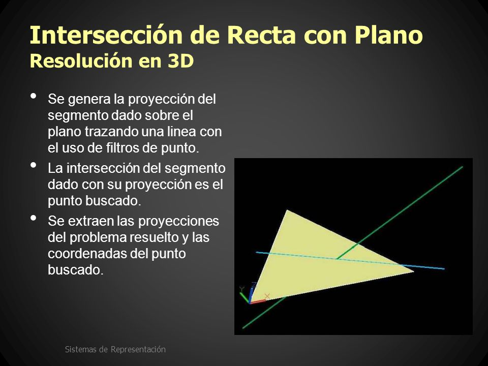 Intersección de Recta con Plano Resolución en 3D