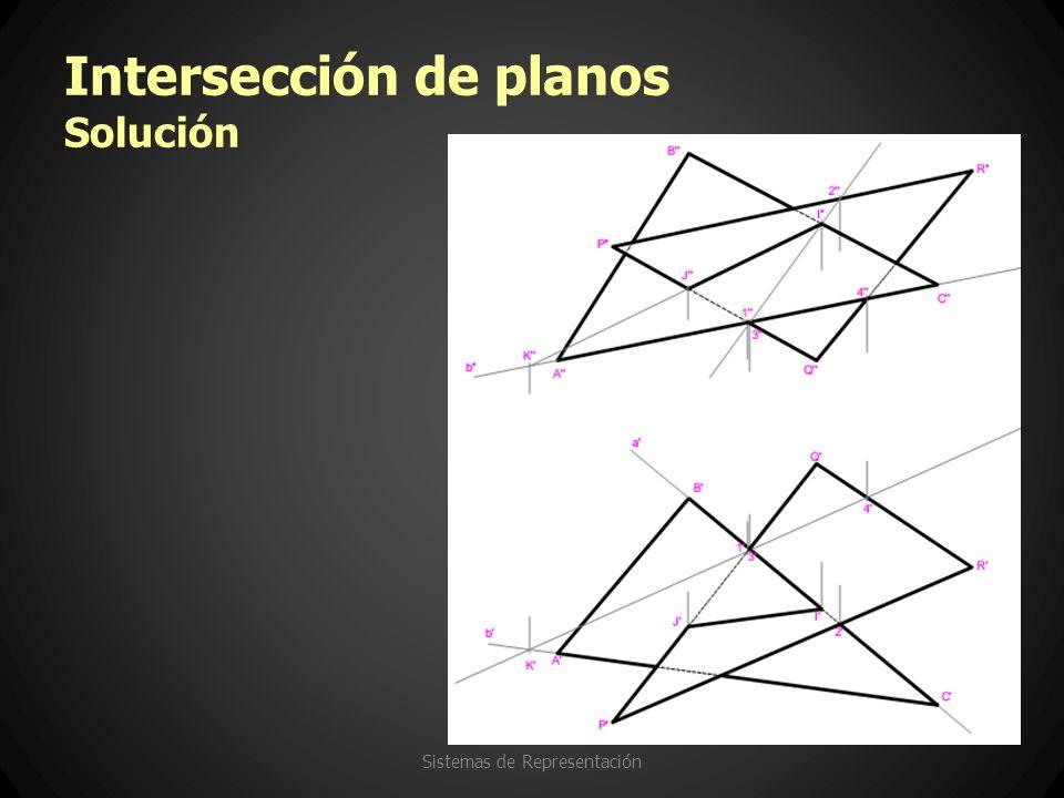 Intersección de planos Solución