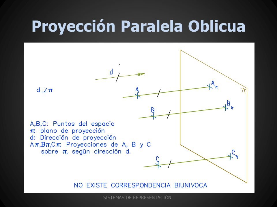 Worksheet. FUNDAMENTOS DE LA REPRESENTACIN GRFICA EN INGENIERA  ppt descargar